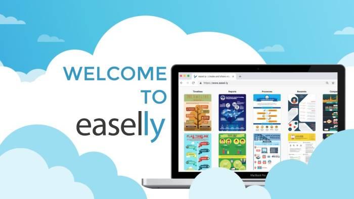 Platform membuat CV online gratis Easel.ly