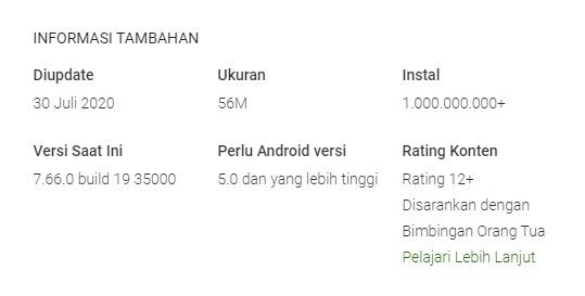 Jumlah unduhan aplikasi Netflix di Google Play Store