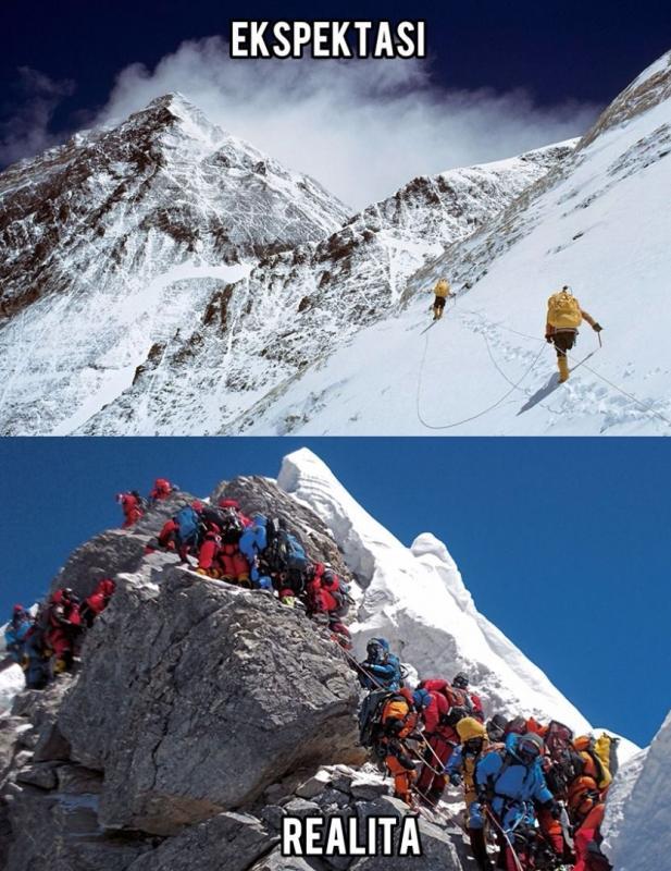 Kwikku, Puncak Everest  Nepal