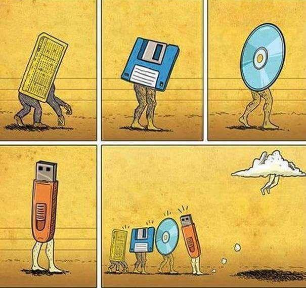 Kwikku, Evolusi teknologi penyimpanan kini menyimpan sudah bisa dilakukan di Cloud
