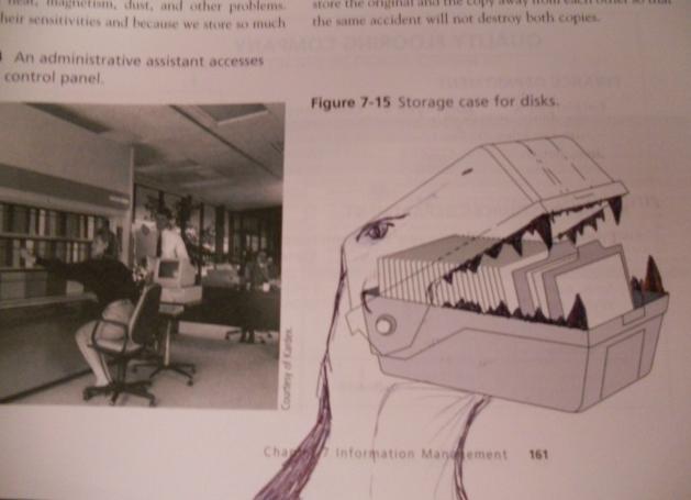 Kwikku, Imajinatif sekali tempat penyimpana disks bisa disulap menjadi gambar dinosaurus Kok kepikiran yah mereka