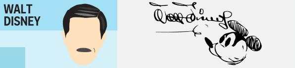 Kwikku, Unik Walt Disney ternyata menyertakan karakter buatannya dalam tanda tangan