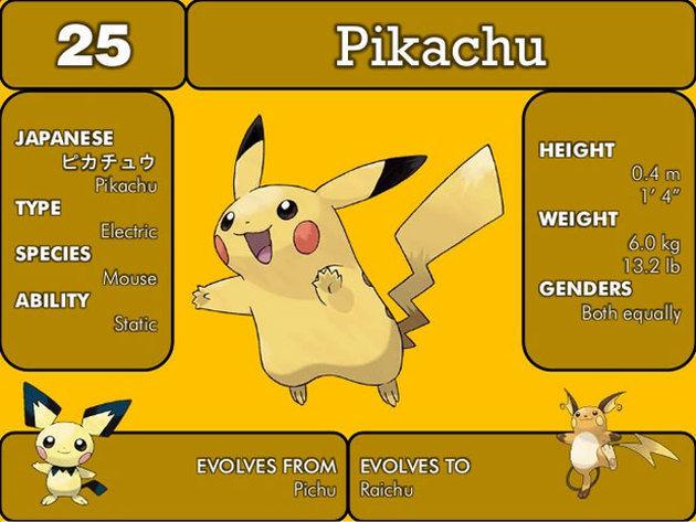 Kwikku, Profil Pikachu