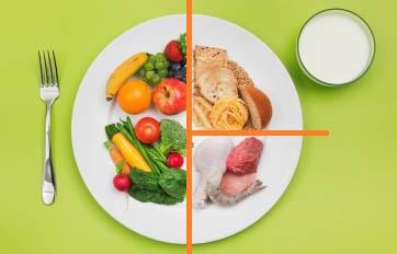 Kwikku, Mengkonsumsi makanan sehat