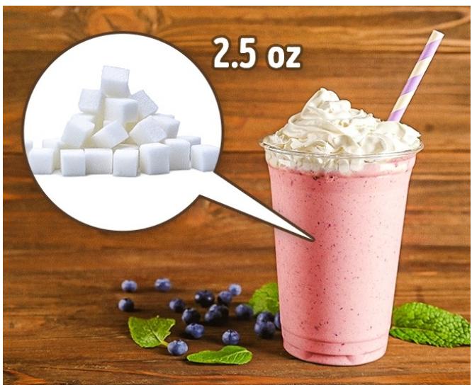 Kwikku, Hatihati kalau pesan milkshake minuman ini mengandung gula yang  kali lebih banyak dari kebutuhan tubuh per harinya