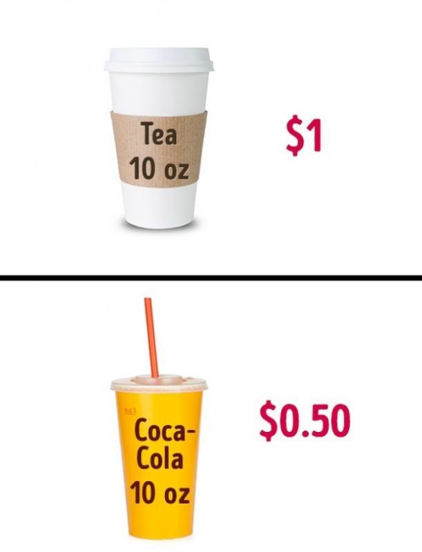 Kwikku, Biasanya harga soda lebih murah dari teh karena kandungan gula dalam soda yang banyak bisa meningkatkan selera makan