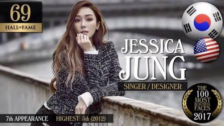 Kwikku, Ada juga artis diposisi ke yang merupakan mantan member SNSD Yup Jessica Jung yang sudah  kali masuk jajaran TC Candler