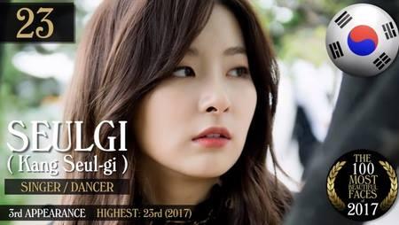 Kwikku, Tampaknya Red Velvet memiliki mamber dengan wajah yang cantikcantik ya Seulgi juga berhasil menempati peringkat