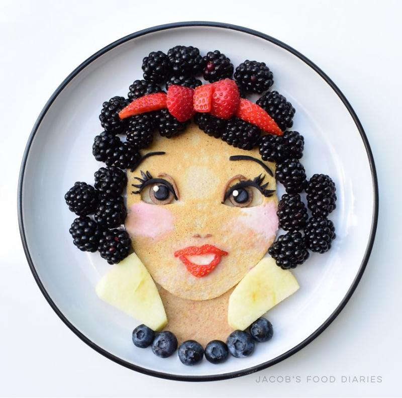 Kwikku, Buahbuahan juga bisa disusun menyerupai Snow White berikut ini Buat kamu yang program diet nih