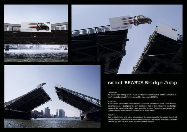 Kwikku, Bridge Jump