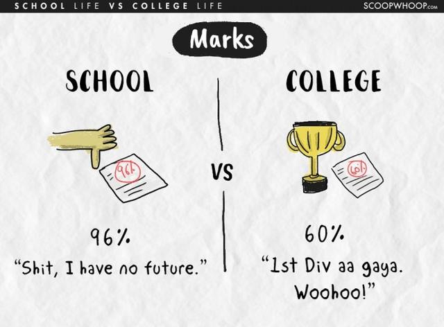 Kwikku, Hasil ujian juga sangat berbeda Anak sekolahan maunya nilai sempurna melulu