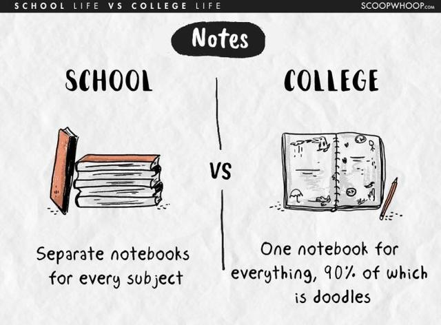 Kwikku, Buku catatan Sangat berbeda dengan anak sekolahan anak kuliahan buku catatannya udah kayak es campur wkwkwk